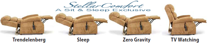 Sit & Sleep Power Lift Chair Recliners: The Stellar Comfort Ultra Comfort Lift Chair Wiring Diagram on